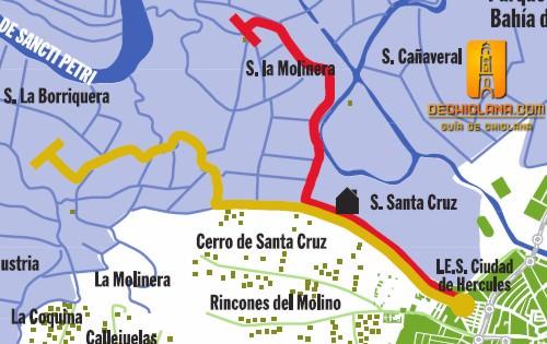 Ruta del Callejón del Molino Chiclana